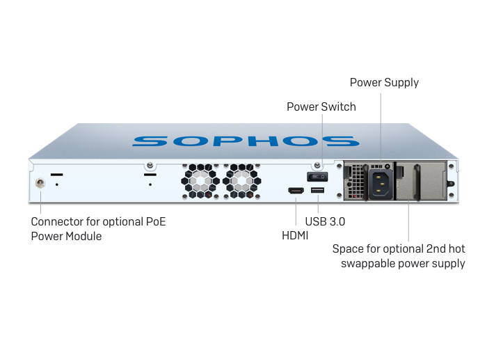 Sophos SG 450 rev. 2 Security Appliance - Rückansicht